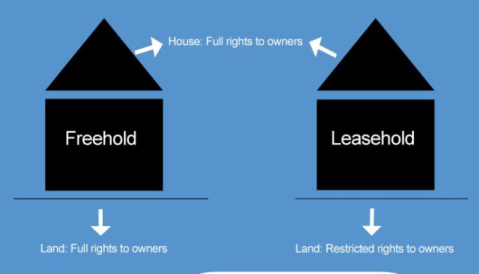 Differences between Freehold and leasehold Land Tenure